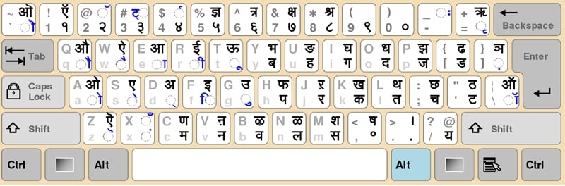 Computer Keyboard hindi