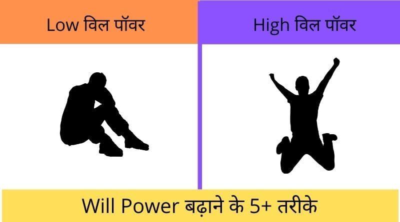 will power kaise badhaye